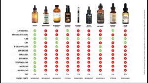 En la tabla se muestran las marcas más comercializadas en el mercado americano